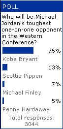 Jordan VS Western Conference